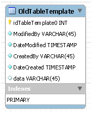 Keeping history of table changes with mysql   Custom